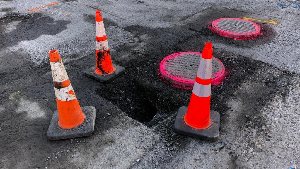 Lincoln Ave. Sinkhole